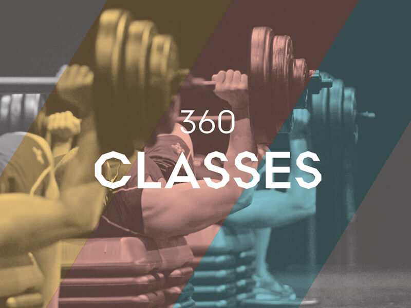 Castle Hill Fitness 360 Classes