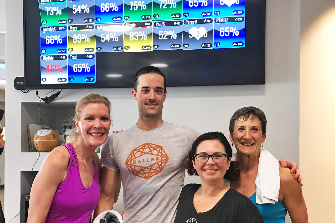 Myzone University with General Managers Marilyn and Michele, and Trainers Tara and Jeremy