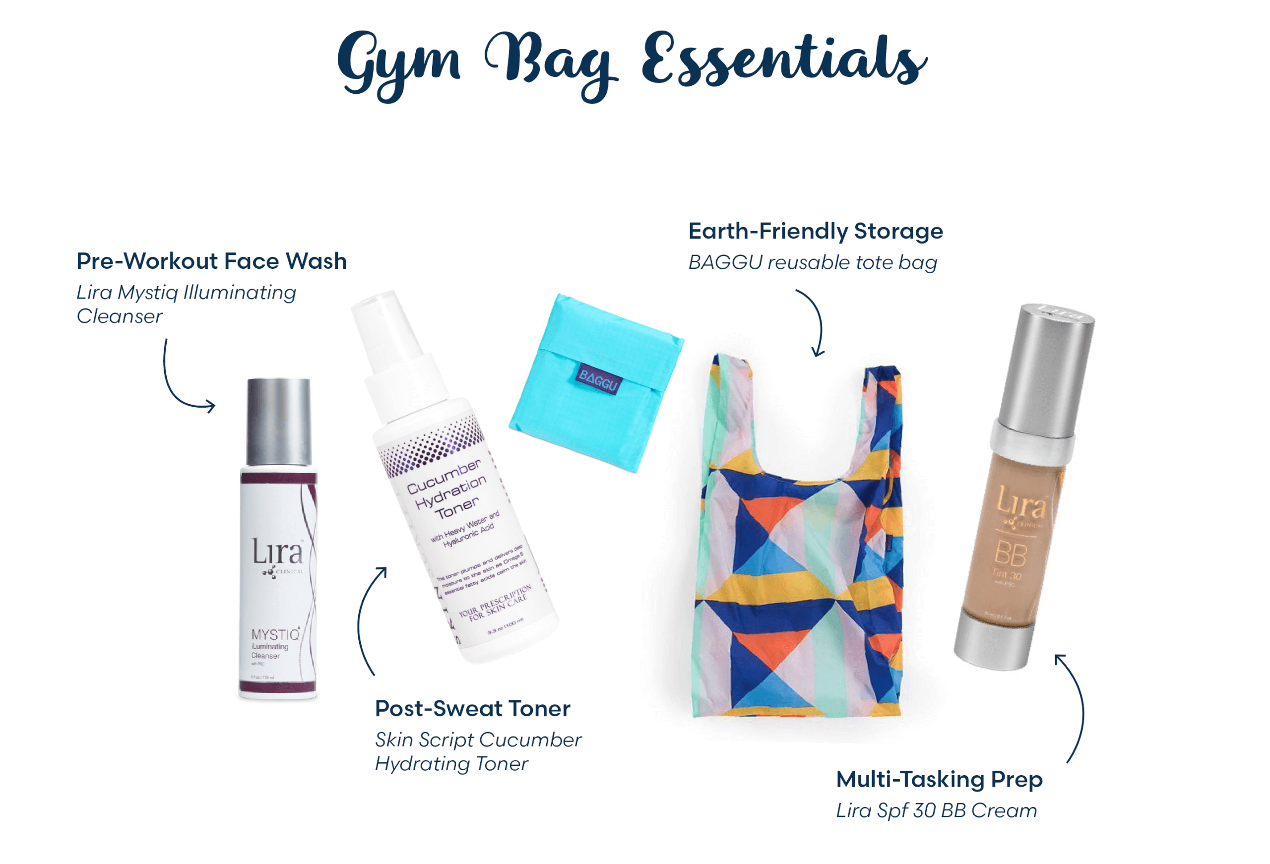 A Skin Care Expert's Gym Bag Essentials