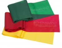 Therabands for At Home Fitness Equipment